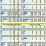 Рис. 2. Сравнение случайных выборок из базы хоккеистов НХЛ с выборкой из статьи С. Рыбакова.
